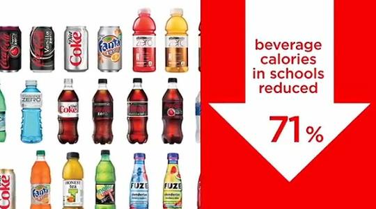 Coca Cola contra la obesidad