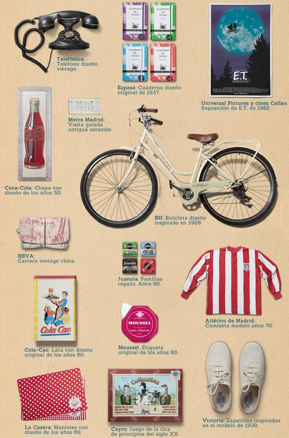 productos vintage una pausa para la publicidad