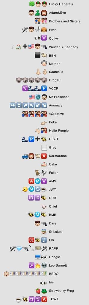 Emoji agencias