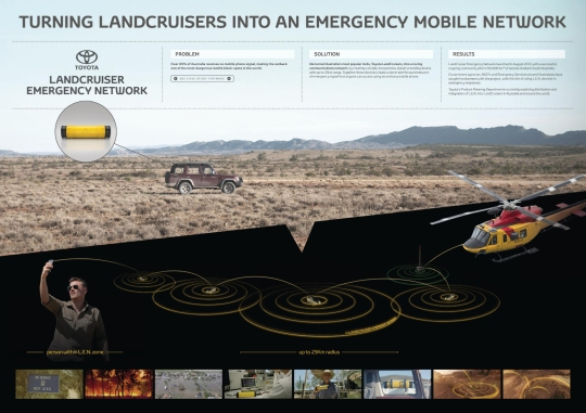 landcruiser emergencynetwork
